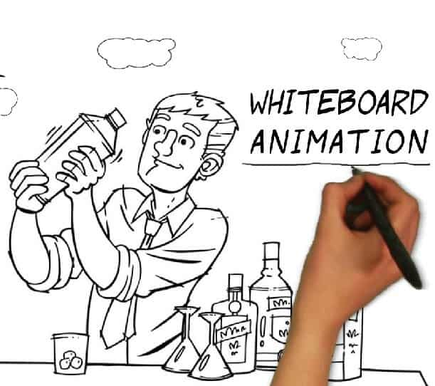 Animation & Whiteboard Video Production Services