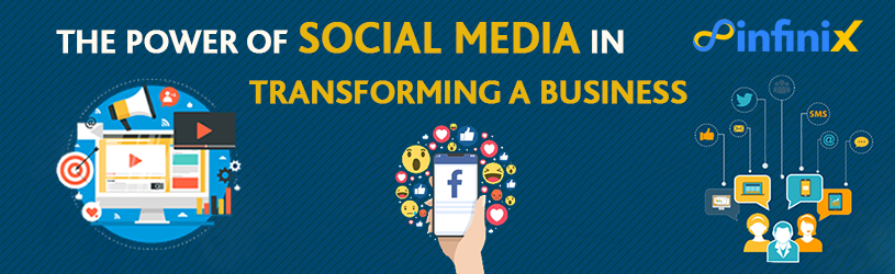 Power Of Social Media In Transforming A Business!